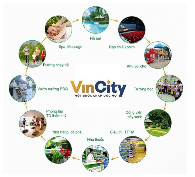 Tiện ích Vincity Quận 9