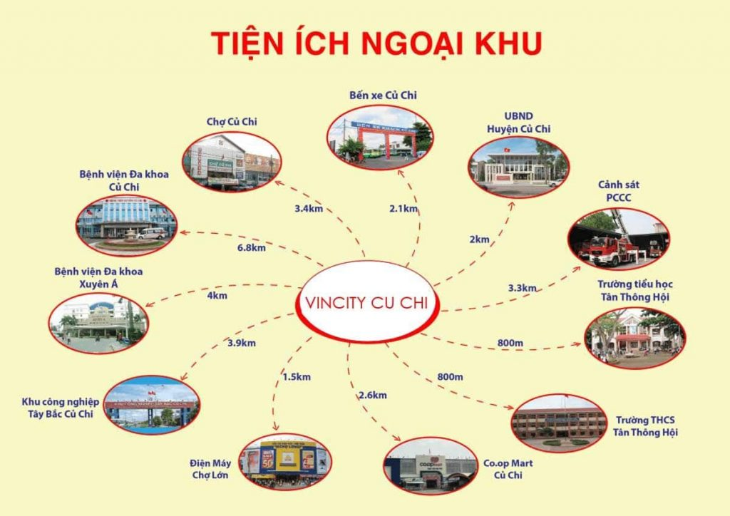 tien-ich-tai-vincity-vinhomes-cu-chi