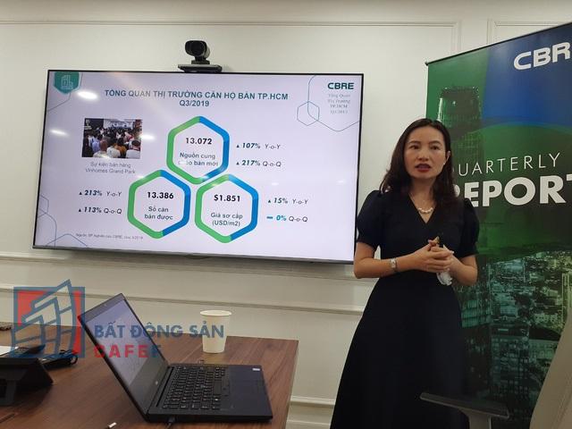 Chuyên gia Dương Thùy Dung nhận định về thị trường Bất động sản