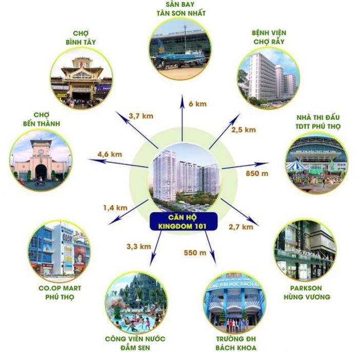 [ Update ] mua bán dự án căn hộ chung cư KingDom 101 quận 10