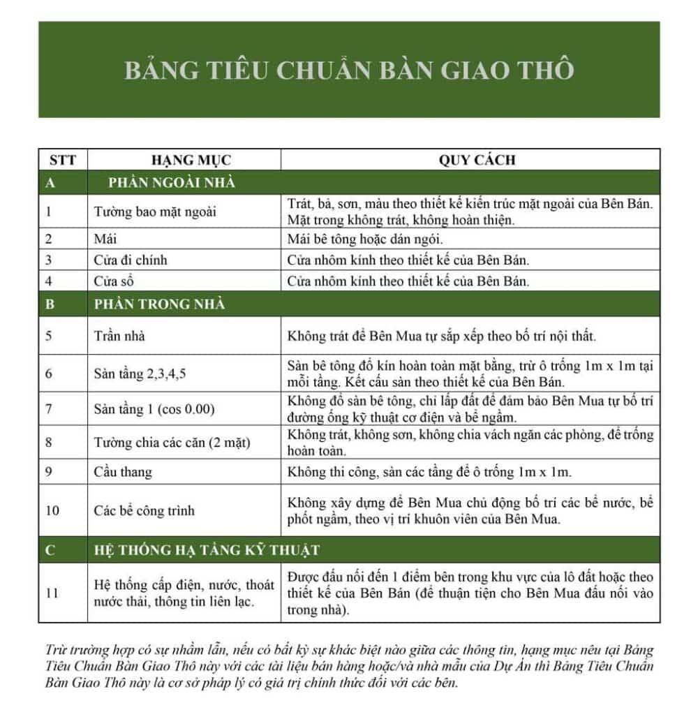 Dự án Sun Grand City New An Thới Phú Quốc – bảng giá mới nhất