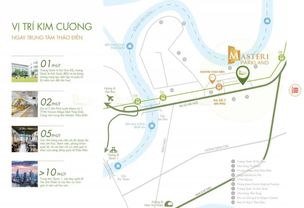 [ Review] dự án căn hộ Masteri Parkland An Phú, Quận 2, Hồ Chí Minh